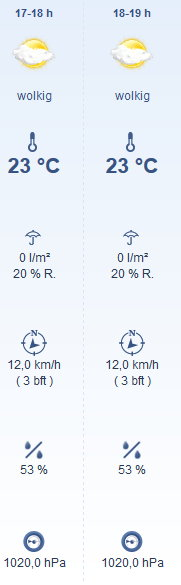 Wettervorhersage10082015
